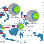 Internet economy in South-east Asia to reach $50 billion in 2017: Google report