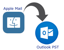 transfer apple mail to windows outlook