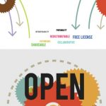 The Benefits of Open Source Products